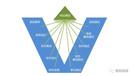 【今日在线研讨会预热】pure::variants — 产品线变体管理工具
