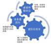 天津市第十九中学胡嘉:桌面云与教育教学融合的武侠之路