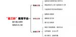 """四川省中小學《信息技術》課迎來人工智能""""編程教育"""""""