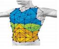 BTS 三维运动捕捉系统(OEP 呼吸版)