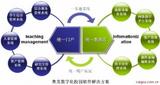 数字化校园软件-统一数据库平台