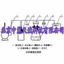 活性炭水容量测定装置/煤质颗粒活性炭水分测定仪型号:SKF-06