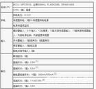 高压共轨柴油机控制原型-ControlBase_D