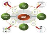 电池管理系统(BMS)开发咨询服务