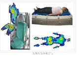 汽车座椅舒适度体压分布仪