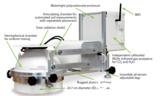 美国 PPSystems品牌  全自动土壤CO2/H2O通量监测系统  CFLUX-1