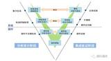 機電系統半物理仿真技術解決方案