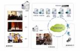 远古流媒体发布服务器●多媒体庭审直播系统方案