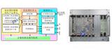 恒润科技雷达模拟器—雷达杂波模拟器