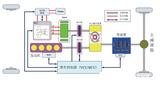 新能源汽车整车控制器(VCU\HCU)