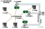 FC-AE 综合测试解决方案