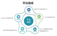 匯文新一代智慧圖書館服務平臺