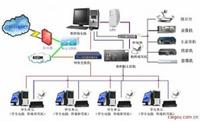 計算機網絡硬件型數字語音室成套設備