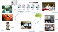 青島大學醫學院流媒體醫療遠程視頻示教解決方案