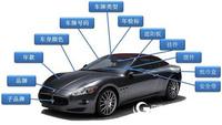 明景車輛特征結構化分析主機
