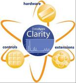 Clarity色谱工作站 Clarity