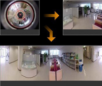 机器人专用全景视觉影像系统