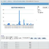 CSMAR上市公司研究专题数据库