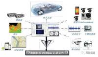 ViCANdo — 智能驾驶数采及数据分析工具