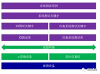 綜合電子自動化測試平臺—RainBot