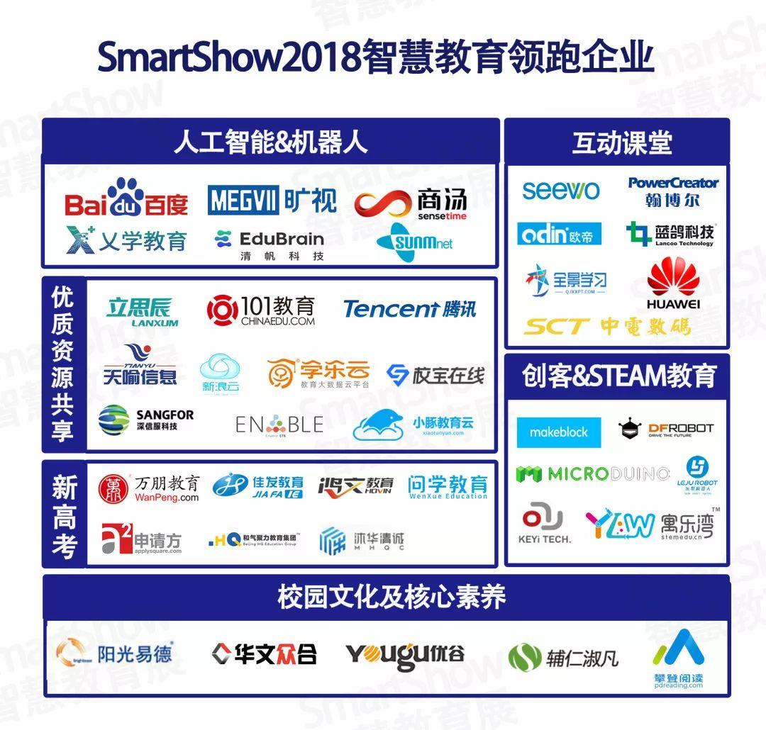 SmartShow2019智慧教育產業趨勢報告
