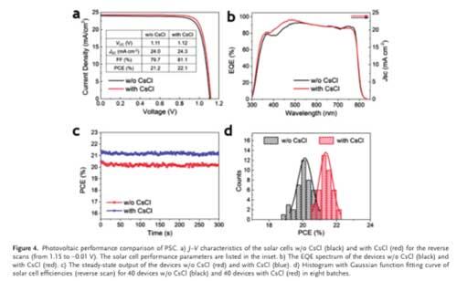 助力钙钛矿太阳能电池技术新发展—卓立汉光太阳能电池测试系统解决方案