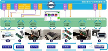 ECU 自动化生产测试系统