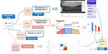 经纬恒润-CDS — 数据管理分析平台