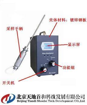 手提式四氢噻吩报警仪|泵吸式THT监测仪|检测四氢噻吩的仪器