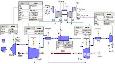 PROOSIS-航空发动机性能建模仿真工具