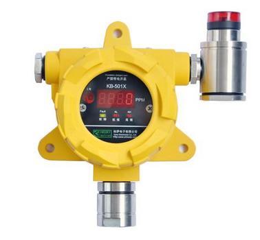 红外甲烷探测器/甲烷探测器