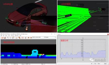 Speos — 光学产品设计仿真工具