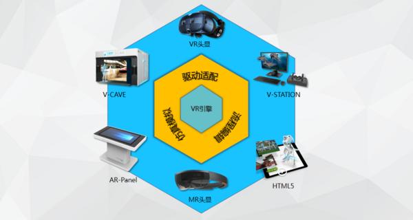 中视典CEO陈焱磊携VRP Quantum亮相《VR与智能系统高端论坛暨全国VR与实验仿真大会》
