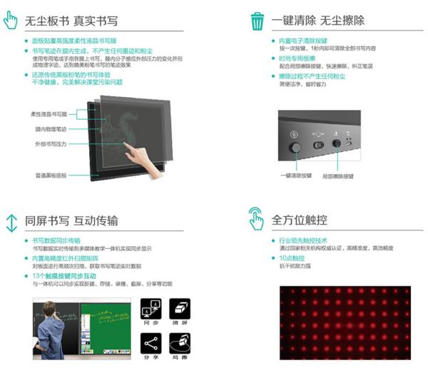 好易写智能液晶压感黑板  为课堂营造洁净的板书环境