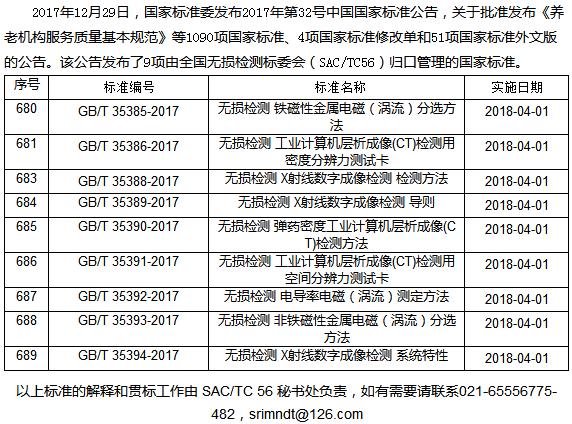 9项无损检测新国家标准确立 2018将执行