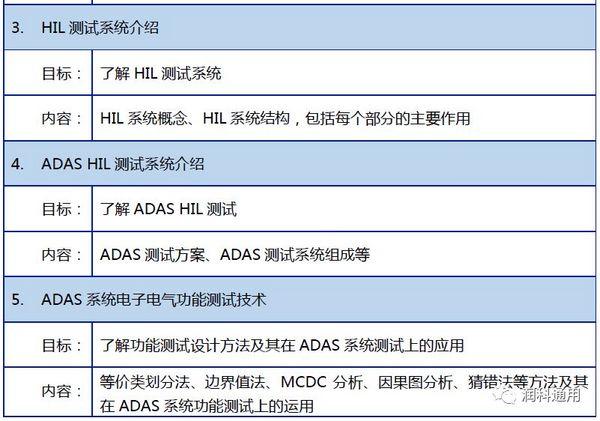 【2019年8月29-30日】高级驾驶辅助系统(ADAS)HIL功能测试培训邀请函