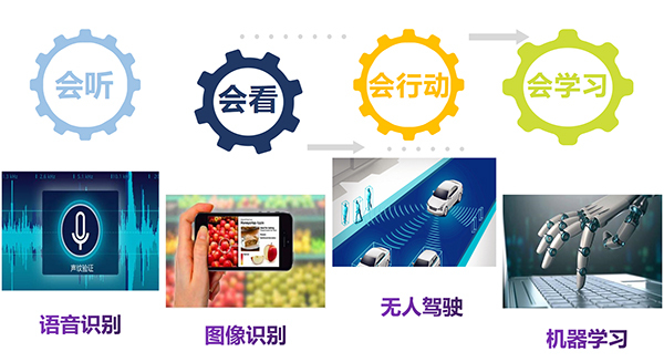"""赋能""""AI+梦想空间""""助力校园AI教育,这个人工智能研究院有何来头?"""