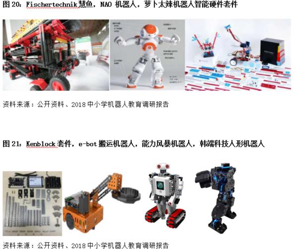 2019年中国STEAM教育行业报告 内容详细