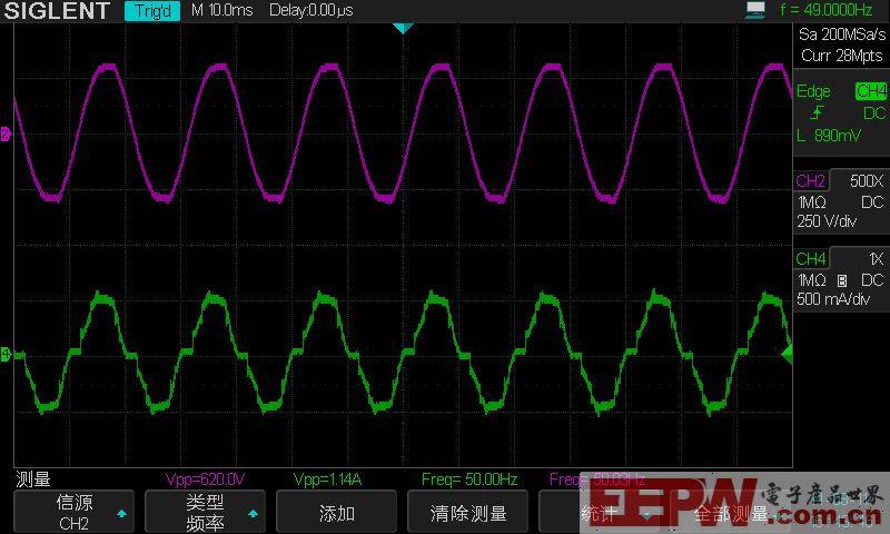 示波器示波器在开关电源分析中的应用