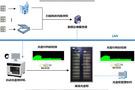迪美視檔案數字化光盤刻錄打印歸檔系統