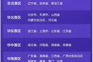 """2019年""""希沃名師杯""""賽制升級,七大賽區助您勇奪桂冠!"""