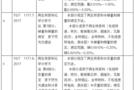 37项行业标准报批公示 涉光谱等仪器标准