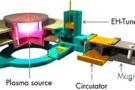 基于多天线耦合技术的微波等离子体化学气相沉积系统