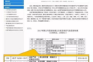 LGR离轴积分腔输出光谱法CO2/CH4温室气体国标正式公布