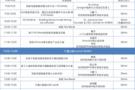 【6月20日上海】智能驾驶开发、测试分析解决方案研讨会