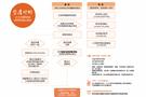 上海交大安泰MBA项目金鹰计划是什么?
