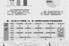 浙江为县域教育现代化发展水平打分