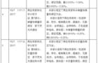 37項行業標準報批公示 涉光譜等儀器標準