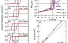 PPMS综合物性测量系统之应用篇(上)