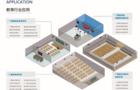 科旭威尔场景化校园解决方案让信息化建设不止于课堂